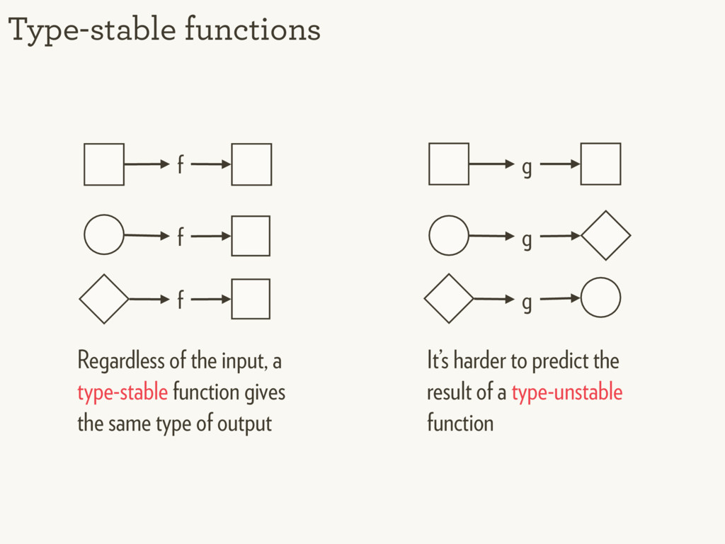 Type-stable functions f f f g g g Regardless of...