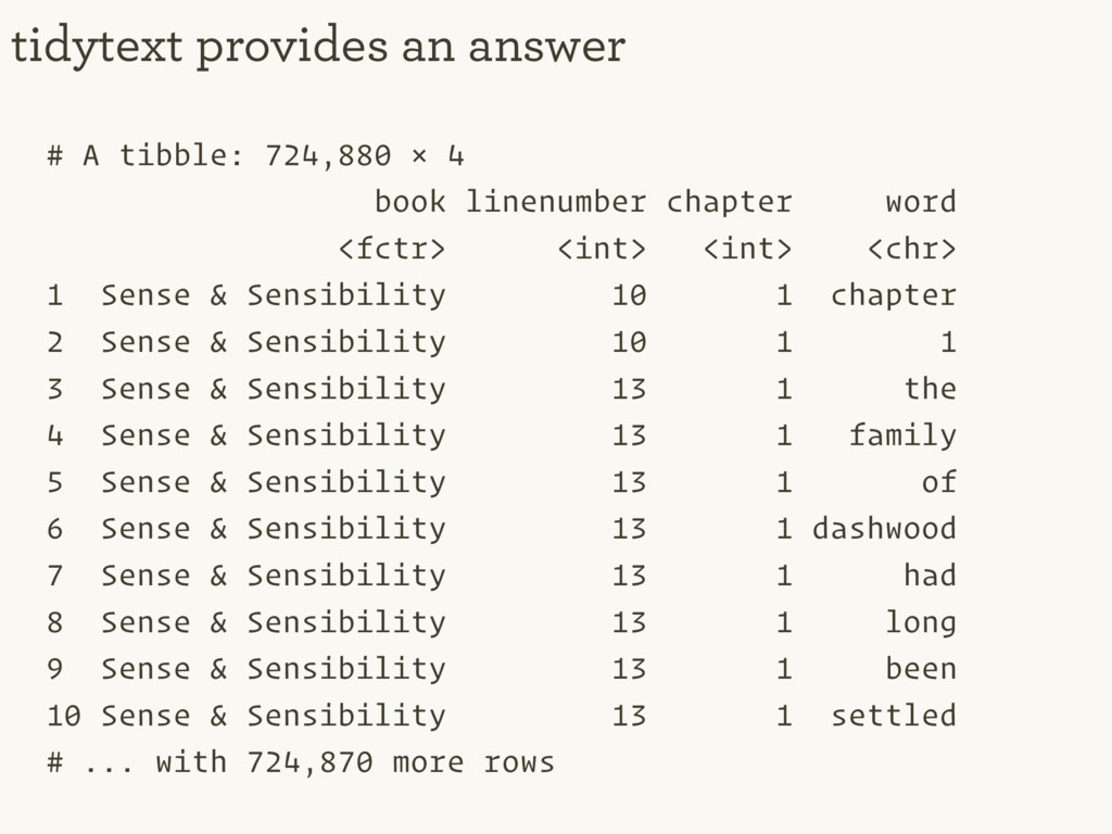 # A tibble: 724,880 × 4 book linenumber chapter...