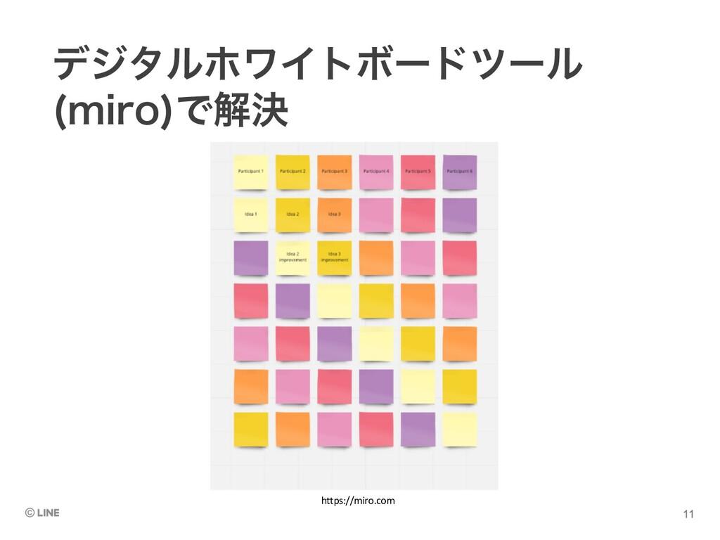 σδλϧϗϫΠτϘʔυπʔϧ NJSP Ͱղܾ https://miro.com