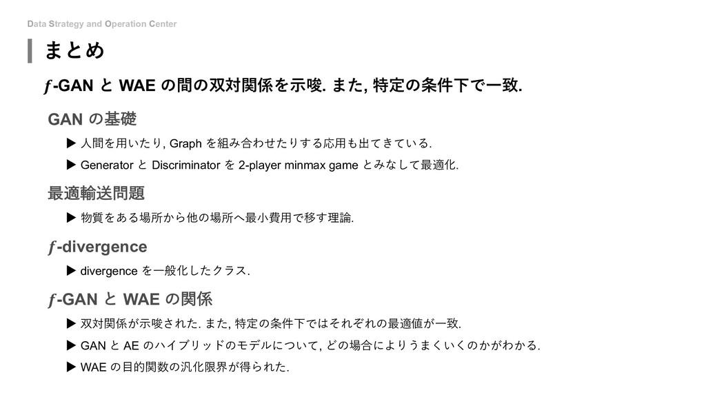 Data Strategy and Operation Center まとめ GAN の基礎 ...
