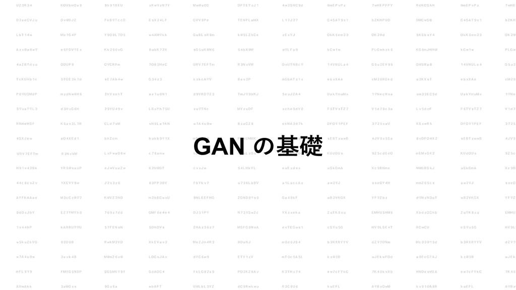GAN の基礎
