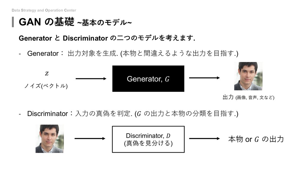 Data Strategy and Operation Center GAN の基礎 ~基本の...