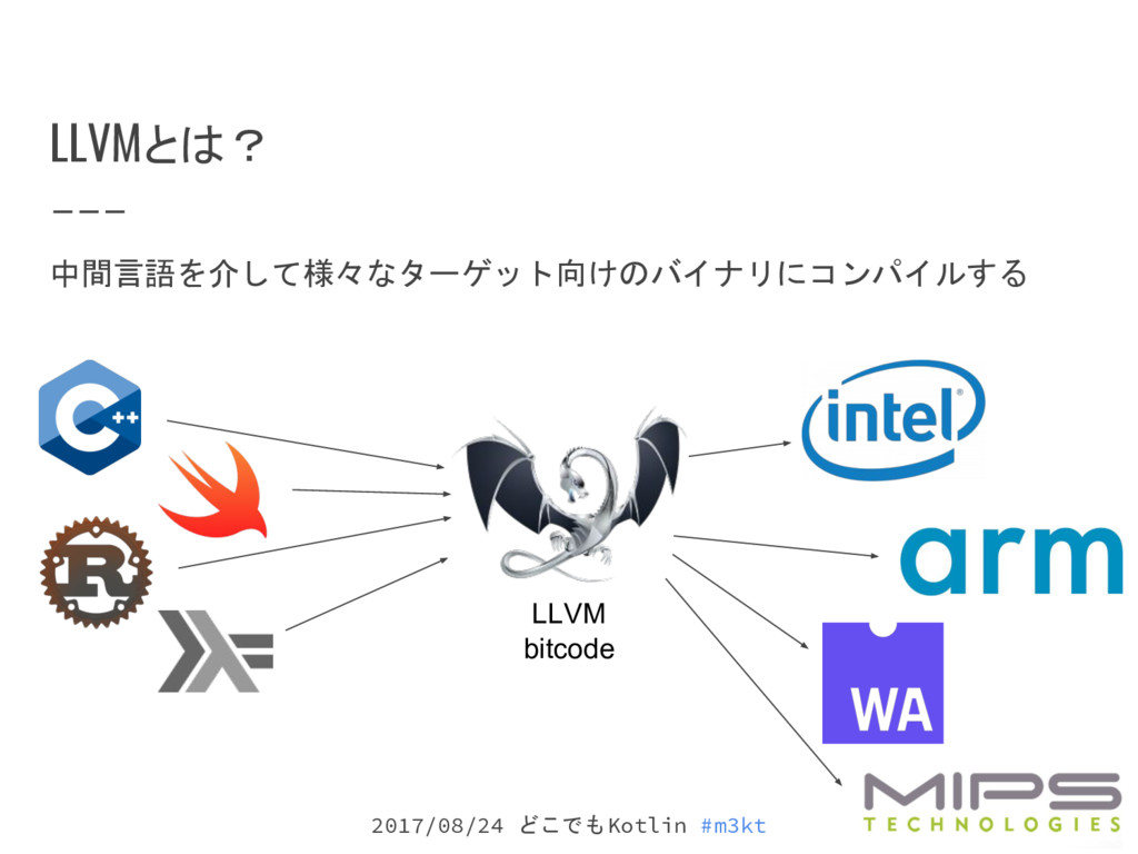 2017/08/24 どこでもKotlin #m3kt LLVMとは? 中間言語を介して様々な...