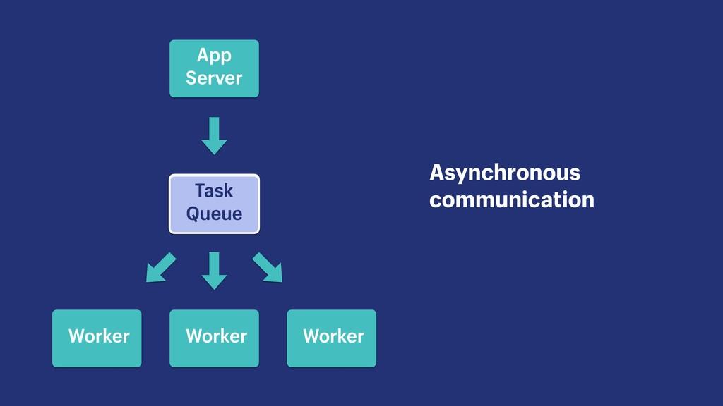 Asynchronous communication App Server Message Q...