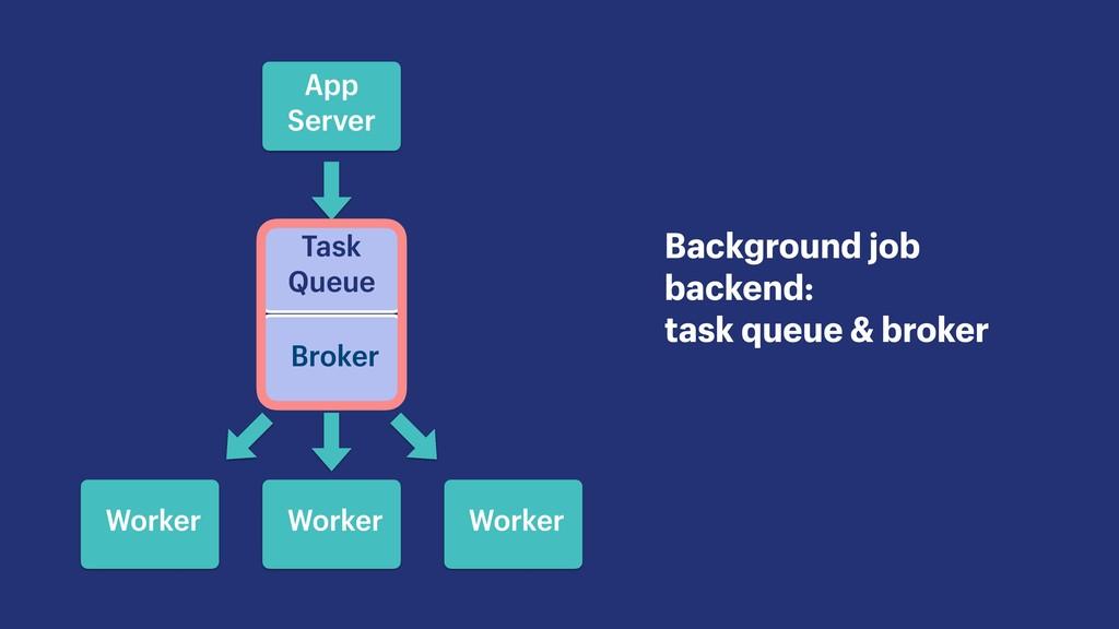 Background job backend: task queue & broker Ap...