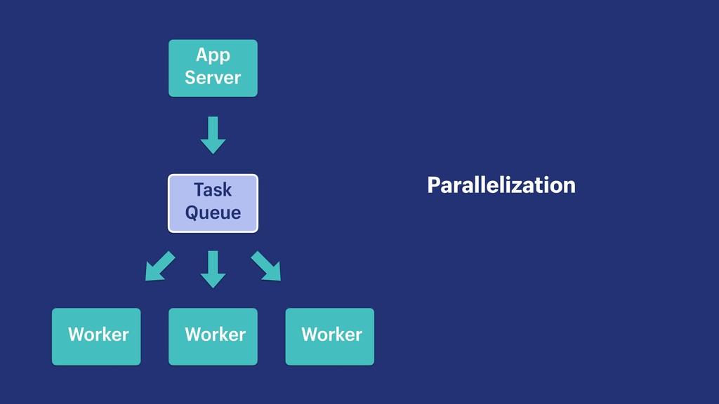 Task Queue Parallelization App Server Worker Wo...