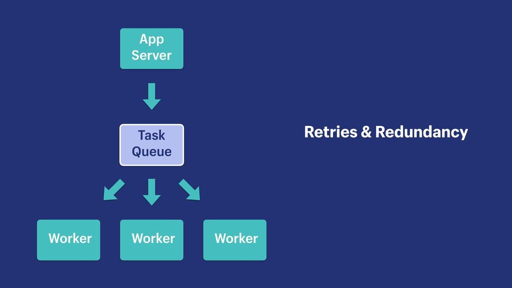 Task Queue Retries & Redundancy App Server Work...