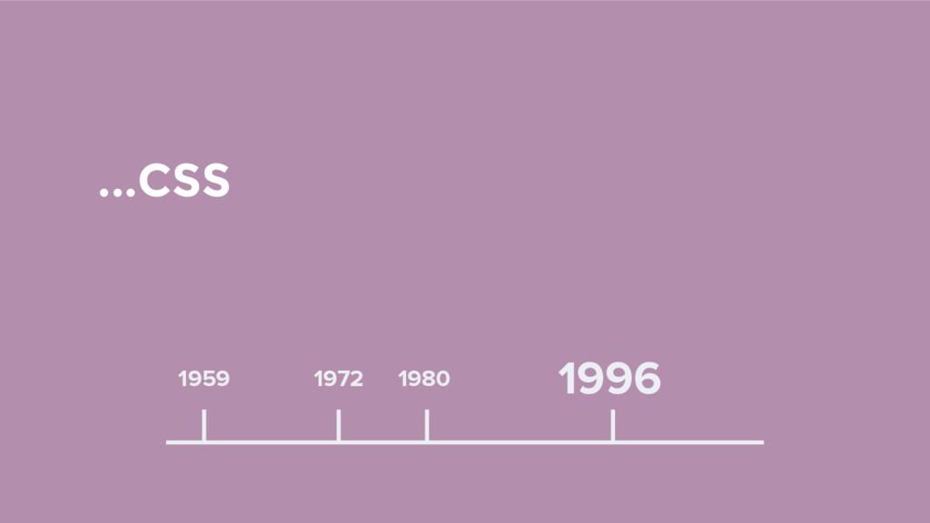 1959 ...CSS 1972 1980 1996