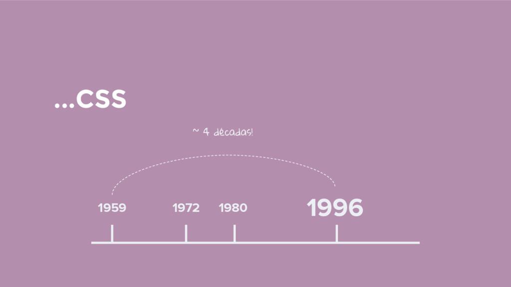 1959 ...CSS 1972 1980 1996 ~ 4 décadas!