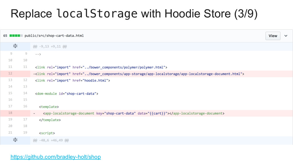 Replace localStorage with Hoodie Store (3/9) ht...