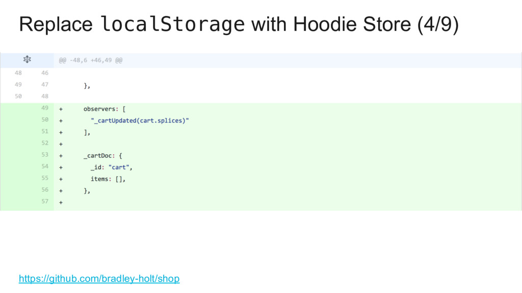 Replace localStorage with Hoodie Store (4/9) ht...