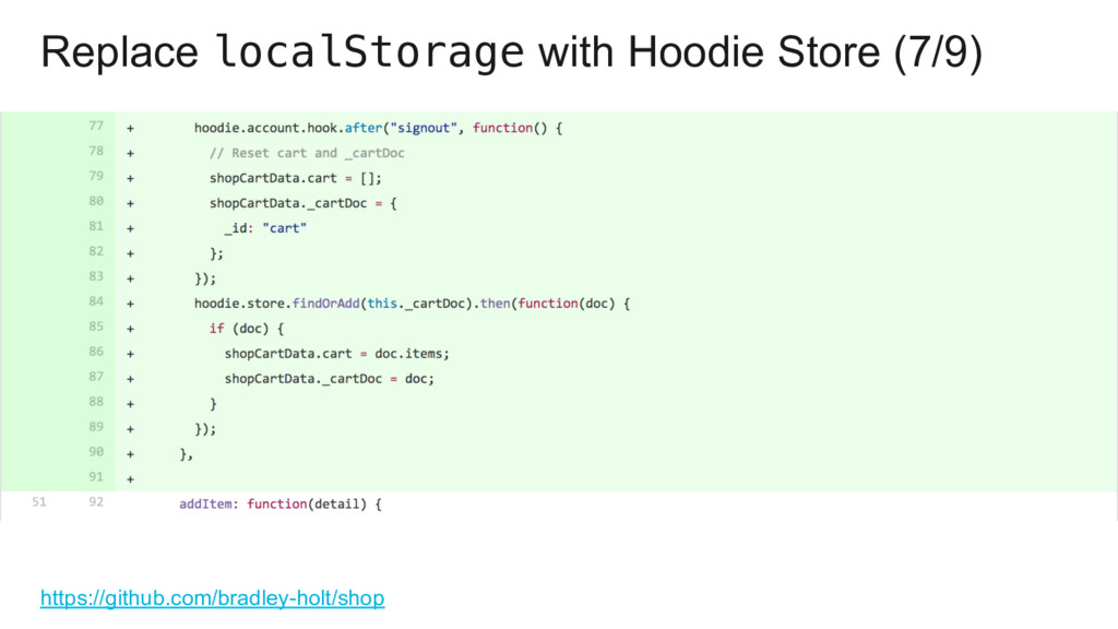 Replace localStorage with Hoodie Store (7/9) ht...