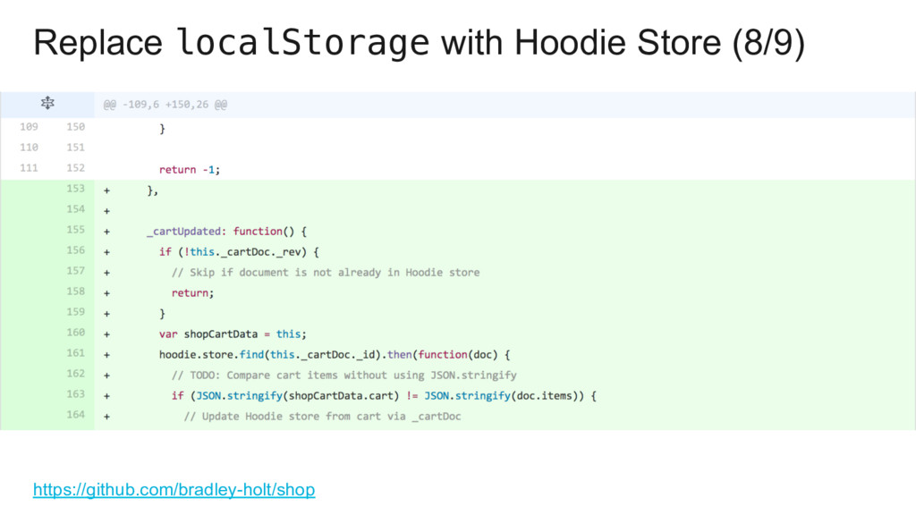 Replace localStorage with Hoodie Store (8/9) ht...