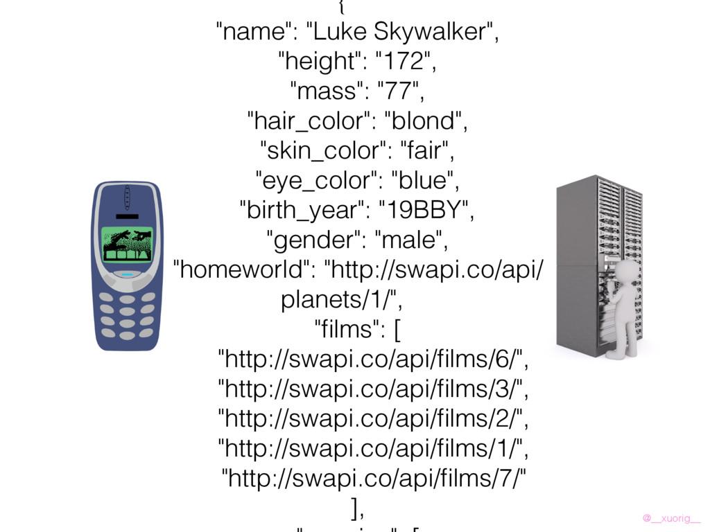 """@__xuorig__ { """"name"""": """"Luke Skywalker"""", """"height..."""