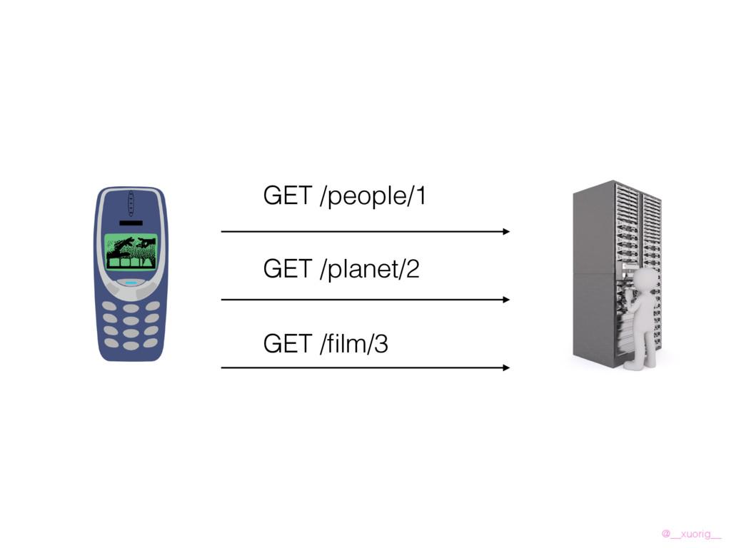 @__xuorig__ GET /people/1 GET /planet/2 GET /fil...