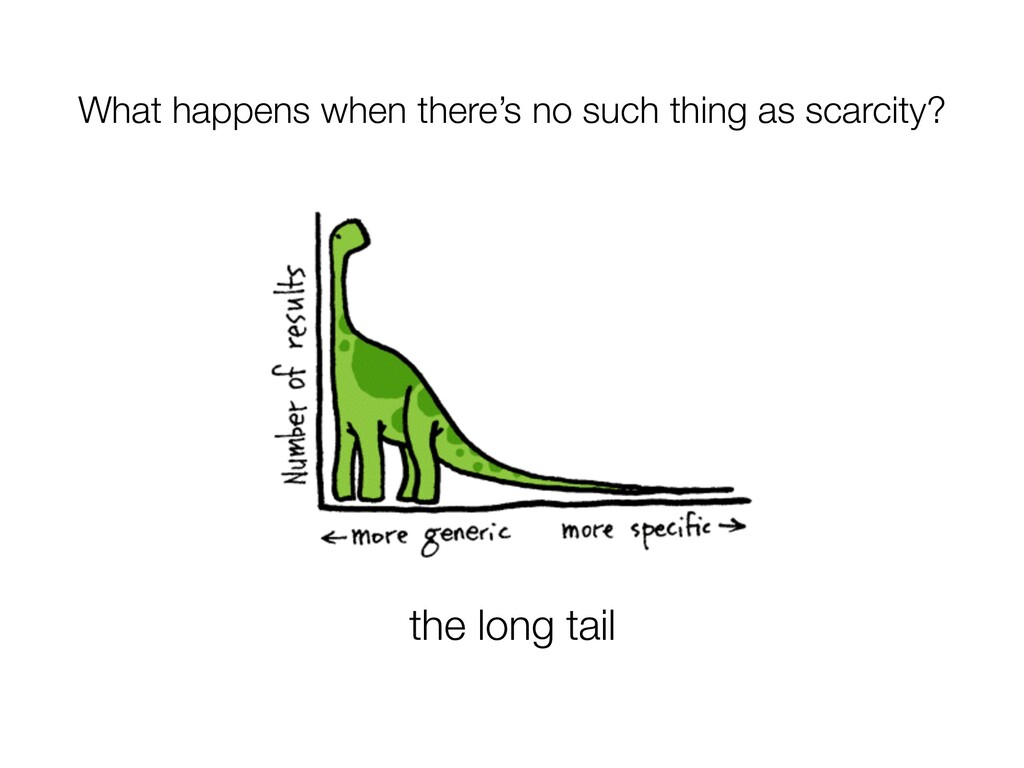 the long tail What happens when there's no such...