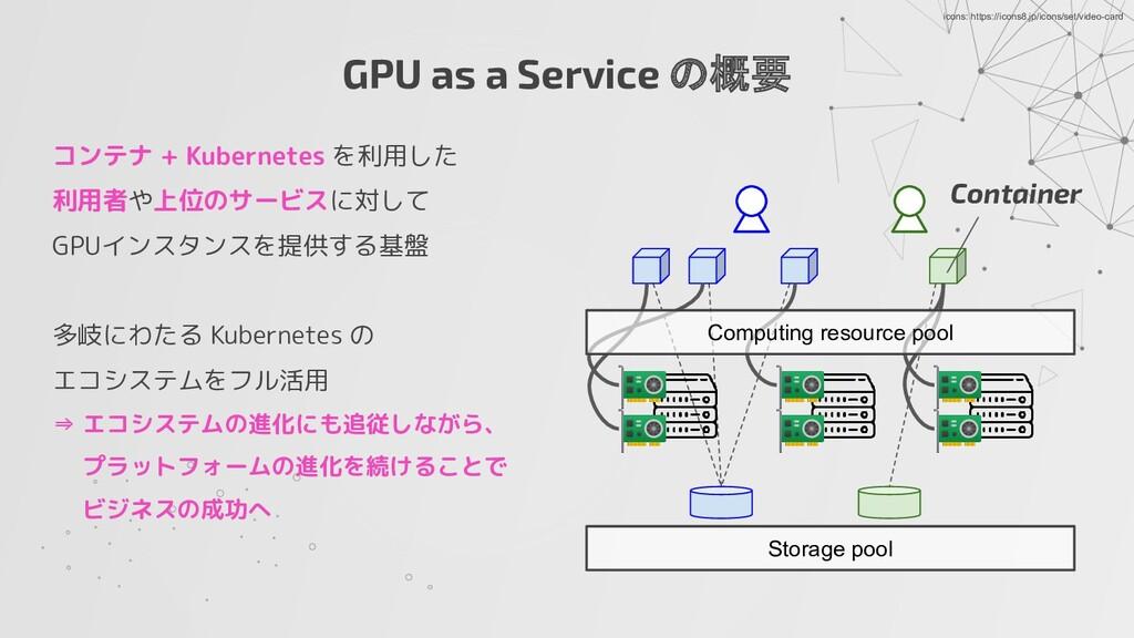 コンテナ + Kubernetes を利用した 利用者や上位のサービスに対して GPUインスタ...