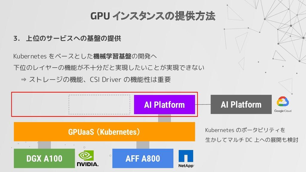 GPU インスタンスの提供方法 3. 上位のサービスへの基盤の提供 Kubernetes をベ...