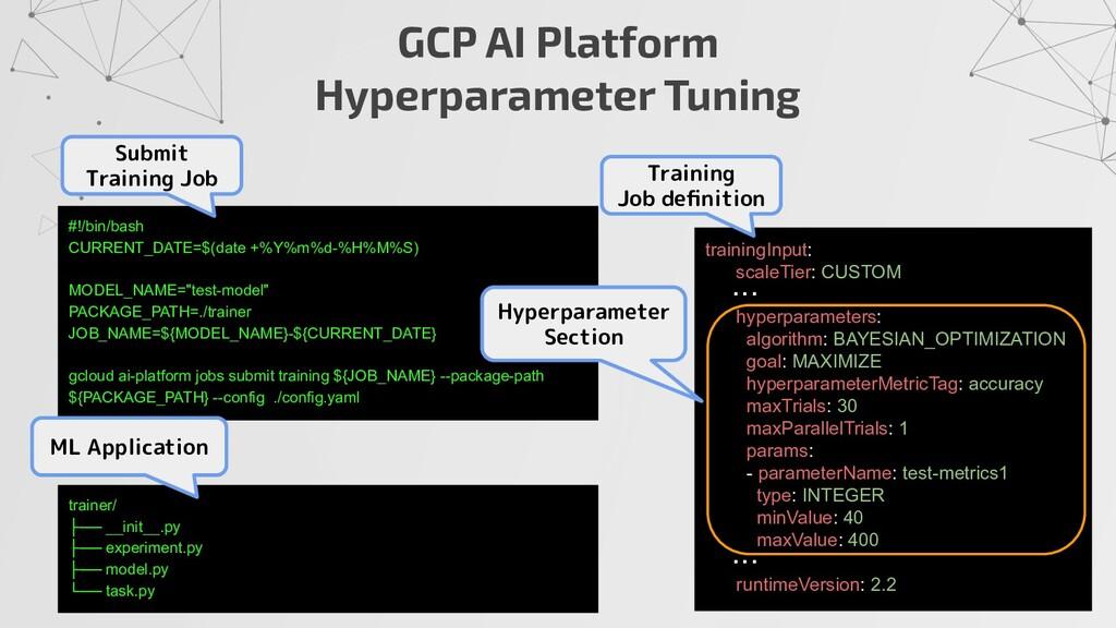 trainingInput: scaleTier: CUSTOM ・・・ hyperparam...