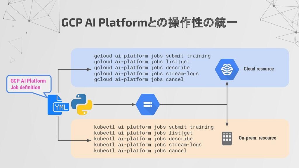 GCP AI Platformとの操作性の統一 kubectl ai-platform job...