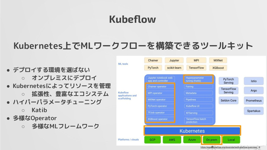 Kubernetes上でMLワークフローを構築できるツールキット https://www.ku...