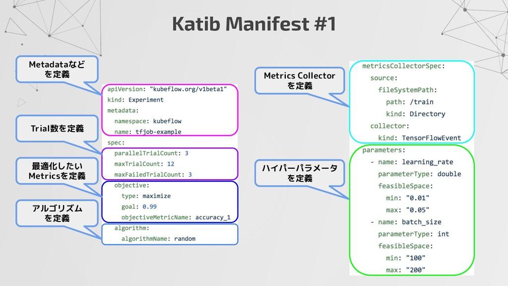 Katib Manifest #1 Metadataなど を定義 Trial数を定義 最適化し...