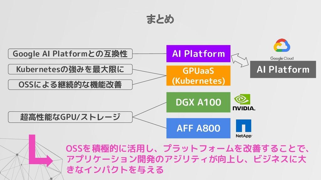 OSSによる継続的な機能改善 Kubernetesの強みを最大限に まとめ DGX A100 ...