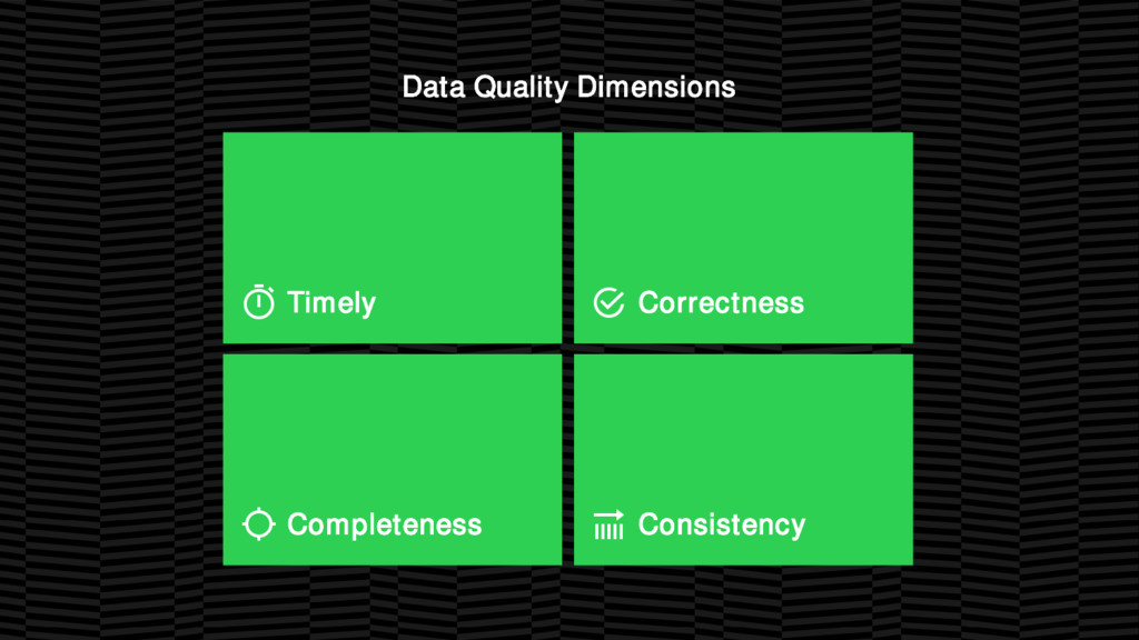 Data Quality Dimensions Timely Correctness Comp...