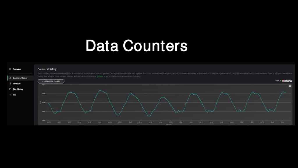 Data Counters