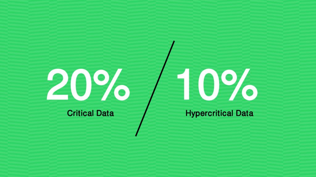 20% 10% Critical Data Hypercritical Data