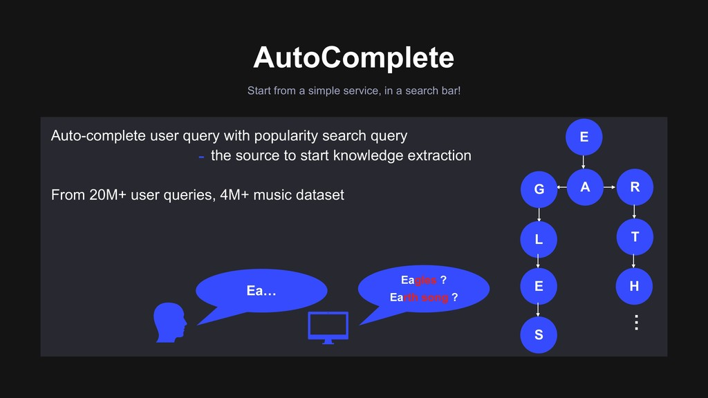 AutoComplete Start from a simple service, in a ...