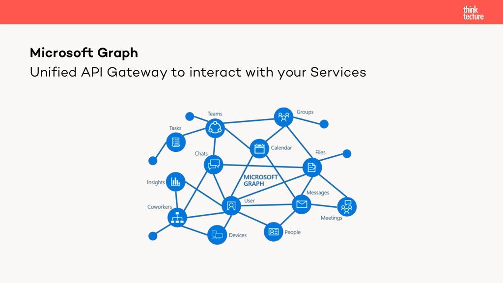 Unified API Gateway to interact with your Servi...