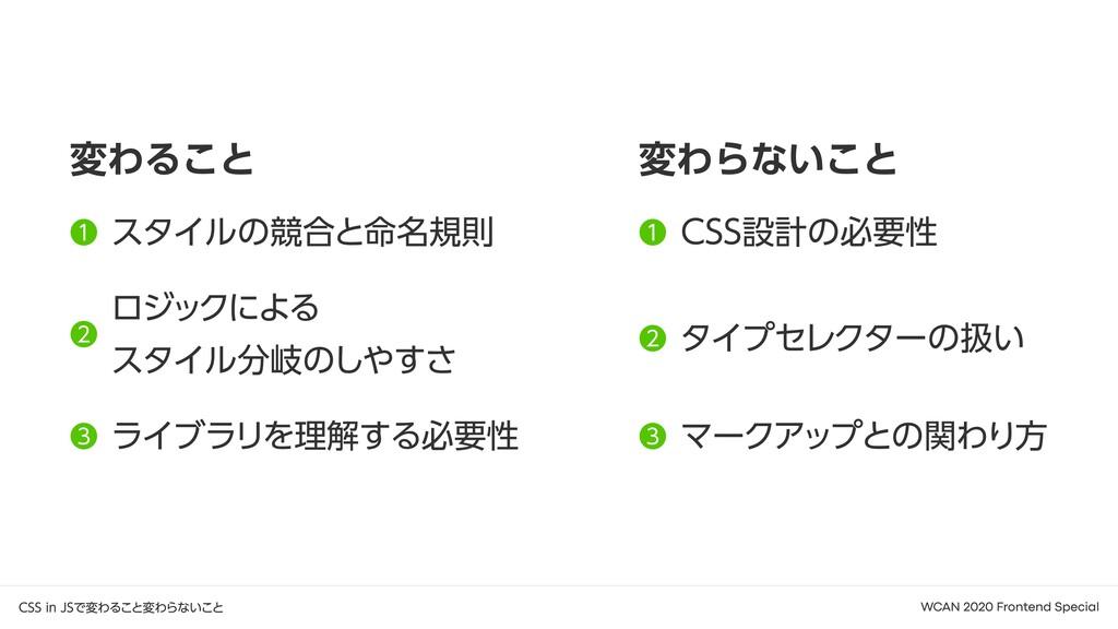 CSS in JSで変わること変わらないこと WCAN 2020 Frontend Speci...