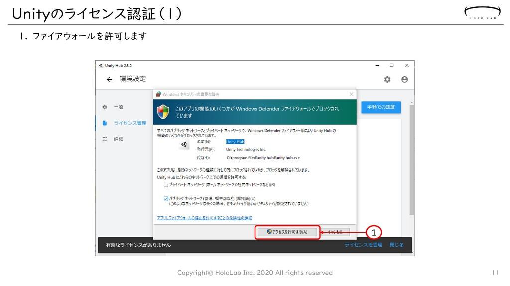 Unityのライセンス認証(1) 1. ファイアウォールを許可します Copyright© H...