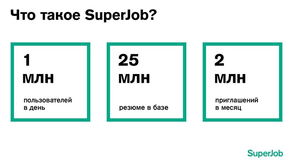 Что такое SuperJob? 1 млн пользователей в день ...