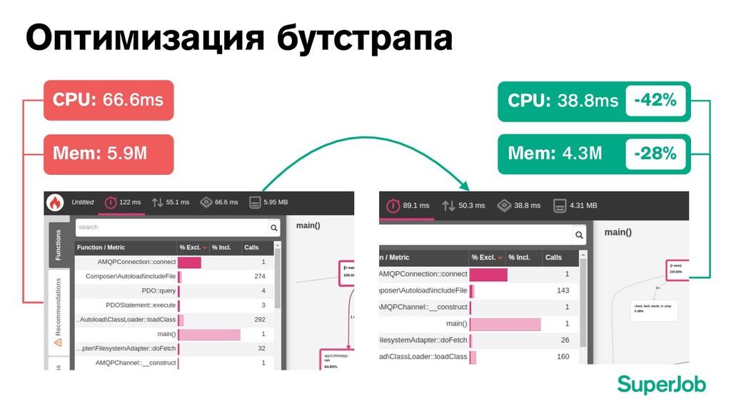 Оптимизация бутстрапа CPU: 66.6ms Mem: 5.9M CPU...