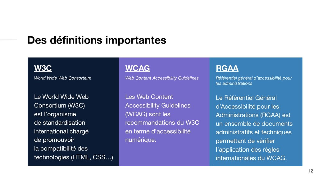Des définitions importantes W3C World Wide Web C...