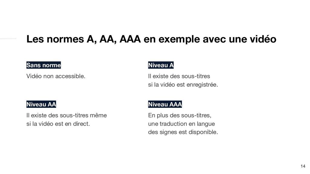 Les normes A, AA, AAA en exemple avec une vidéo...