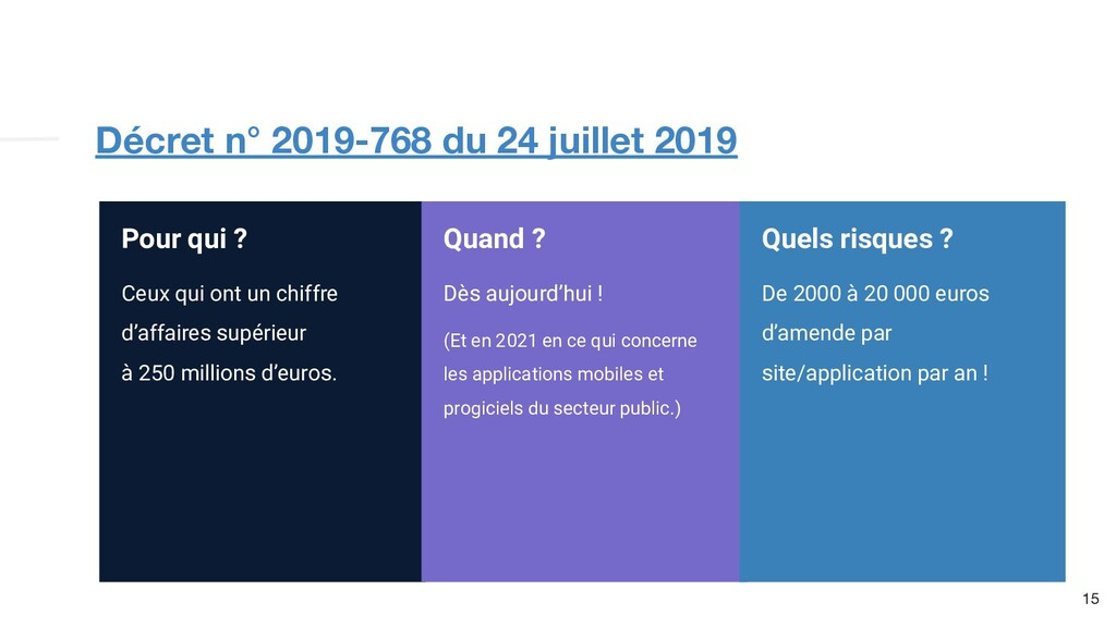 Décret n° 2019-768 du 24 juillet 2019 15 Pour q...
