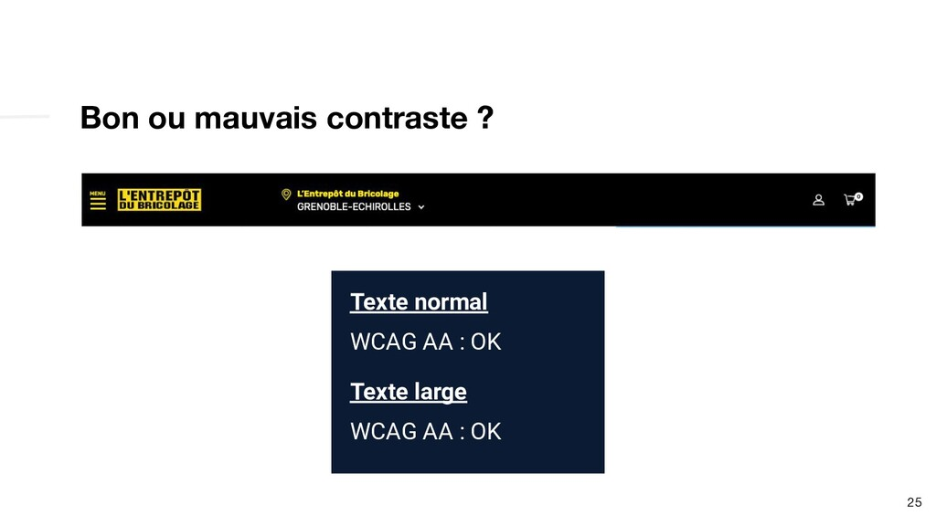 25 Texte normal WCAG AA : OK Texte large WCAG A...