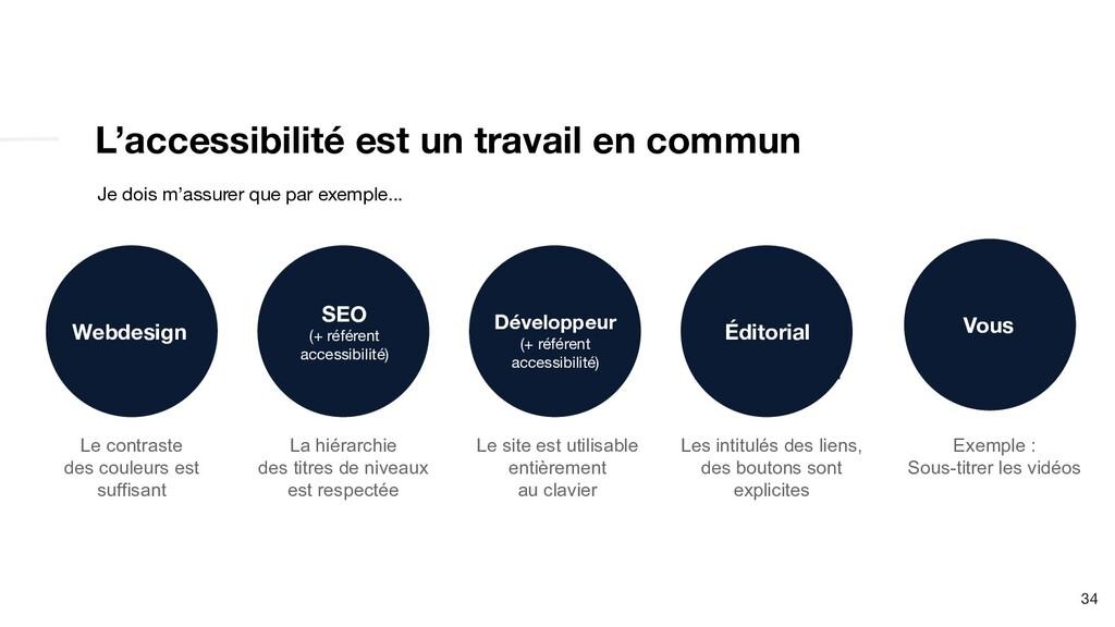 L'accessibilité est un travail en commun 34 Web...