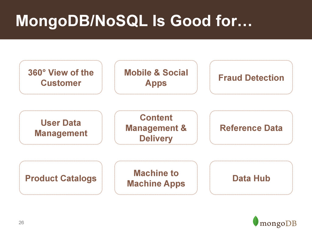 26 MongoDB/NoSQL Is Good for… 360° View of the ...