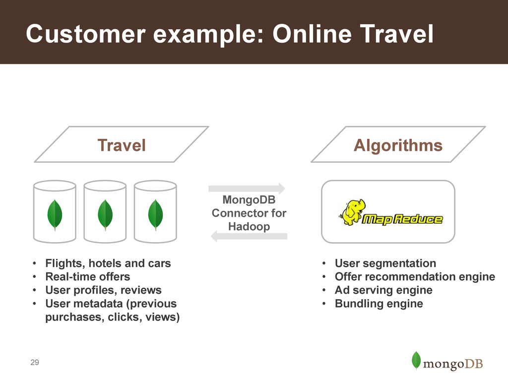29 Customer example: Online Travel Travel • Fl...