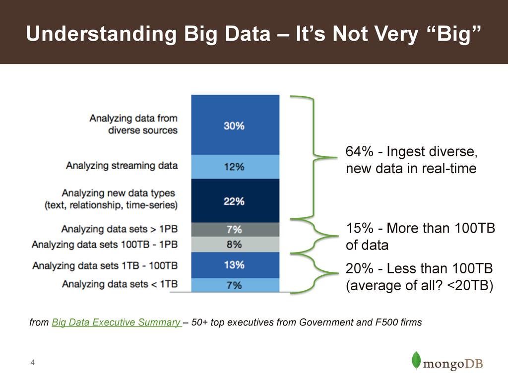 """4 Understanding Big Data – It's Not Very """"Big"""" ..."""