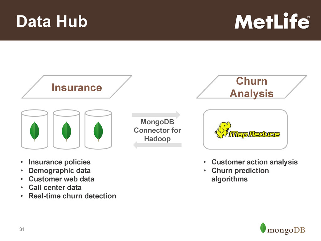 31 Data Hub Insurance • Insurance policies • ...