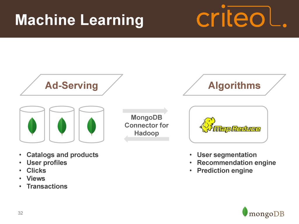32 Machine Learning Ad-Serving • Catalogs and ...
