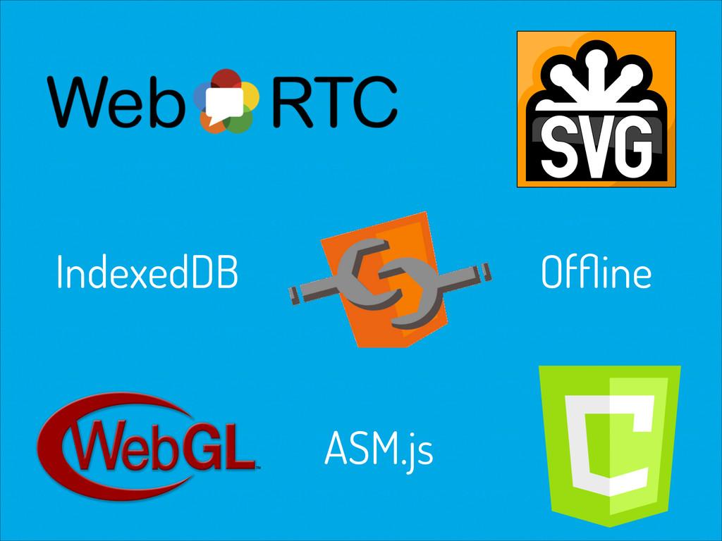 IndexedDB ASM.js Offline