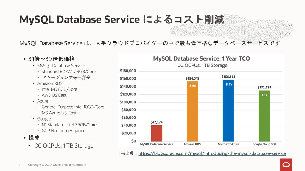 MySQL Database Service は、大手クラウドプロバイダーの中で最も低価格なデ...