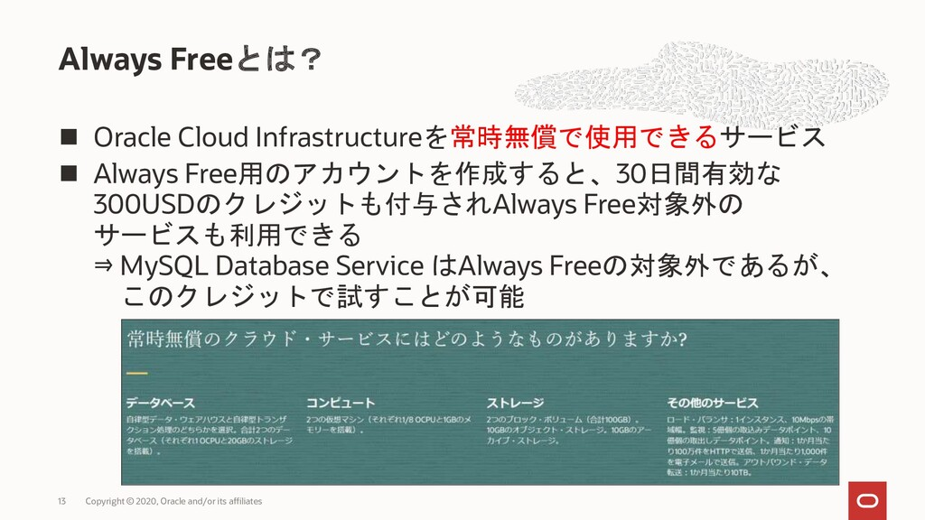 ◼ Oracle Cloud Infrastructureを常時無償で使用できるサービス ◼ ...