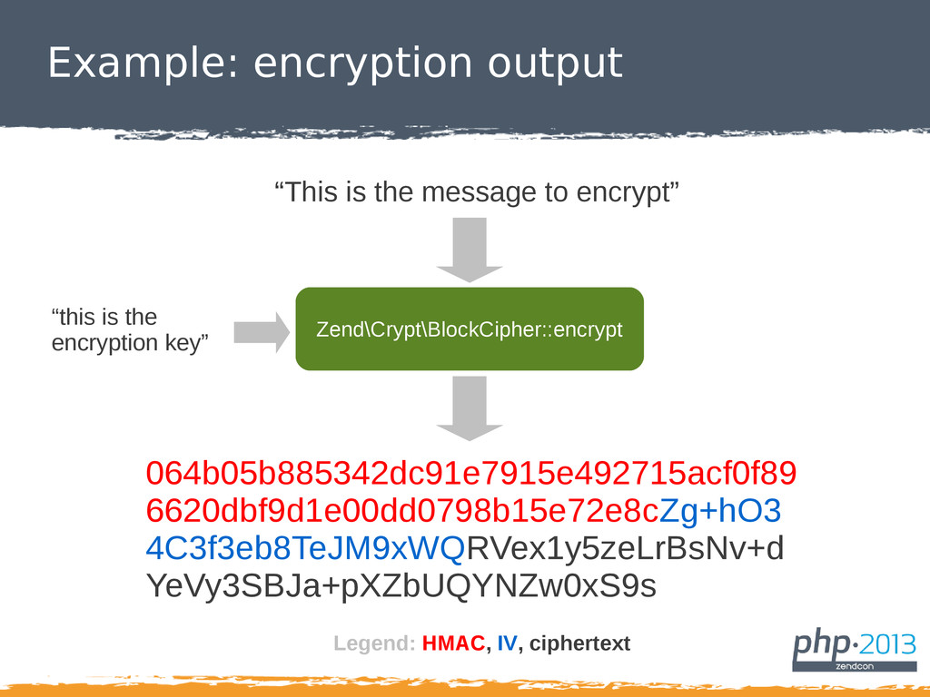 Example: encryption output 064b05b885342dc91e79...